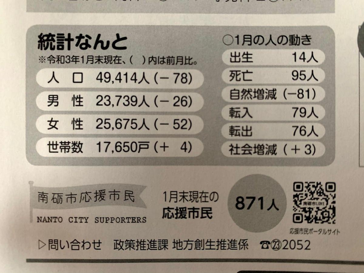 広報なんと3月号の人口統計欄